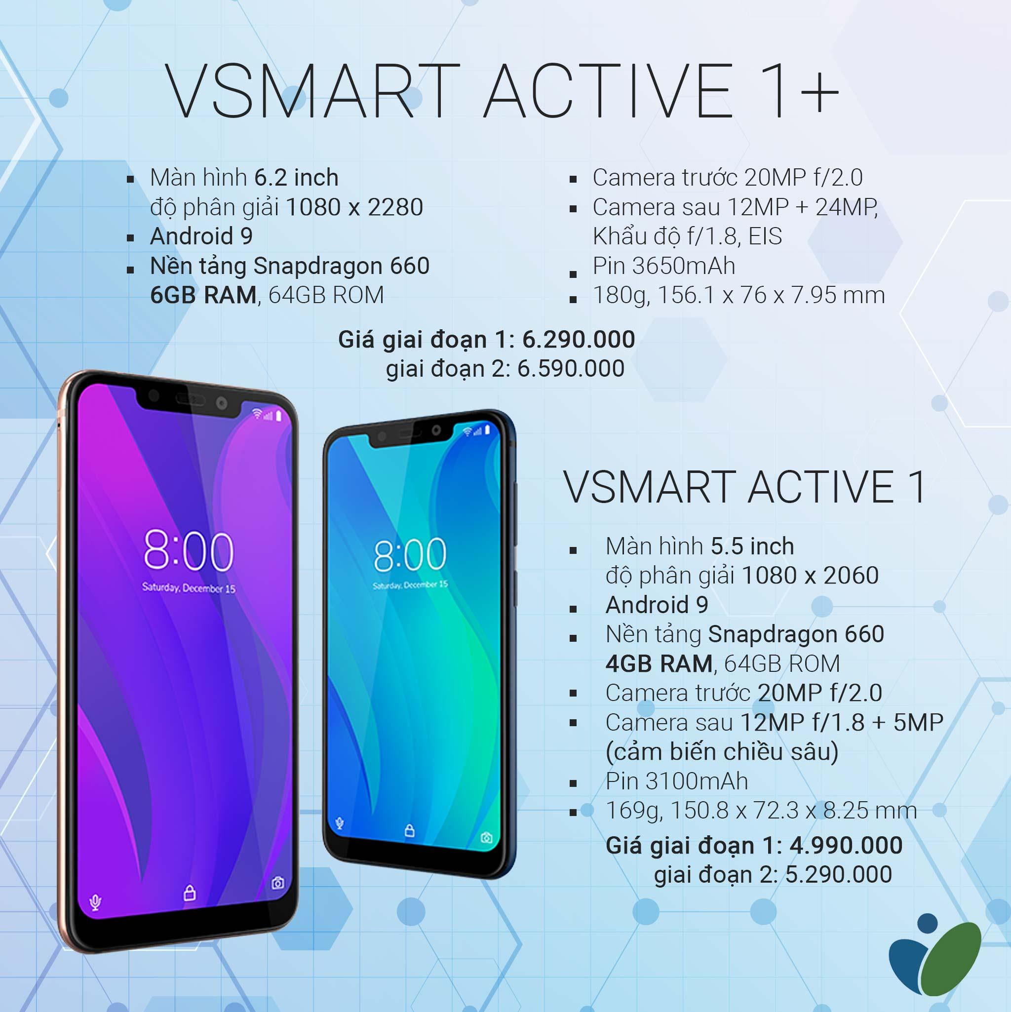 Vsmart Active 1+ thiết kế nổi bật, ấn tượng