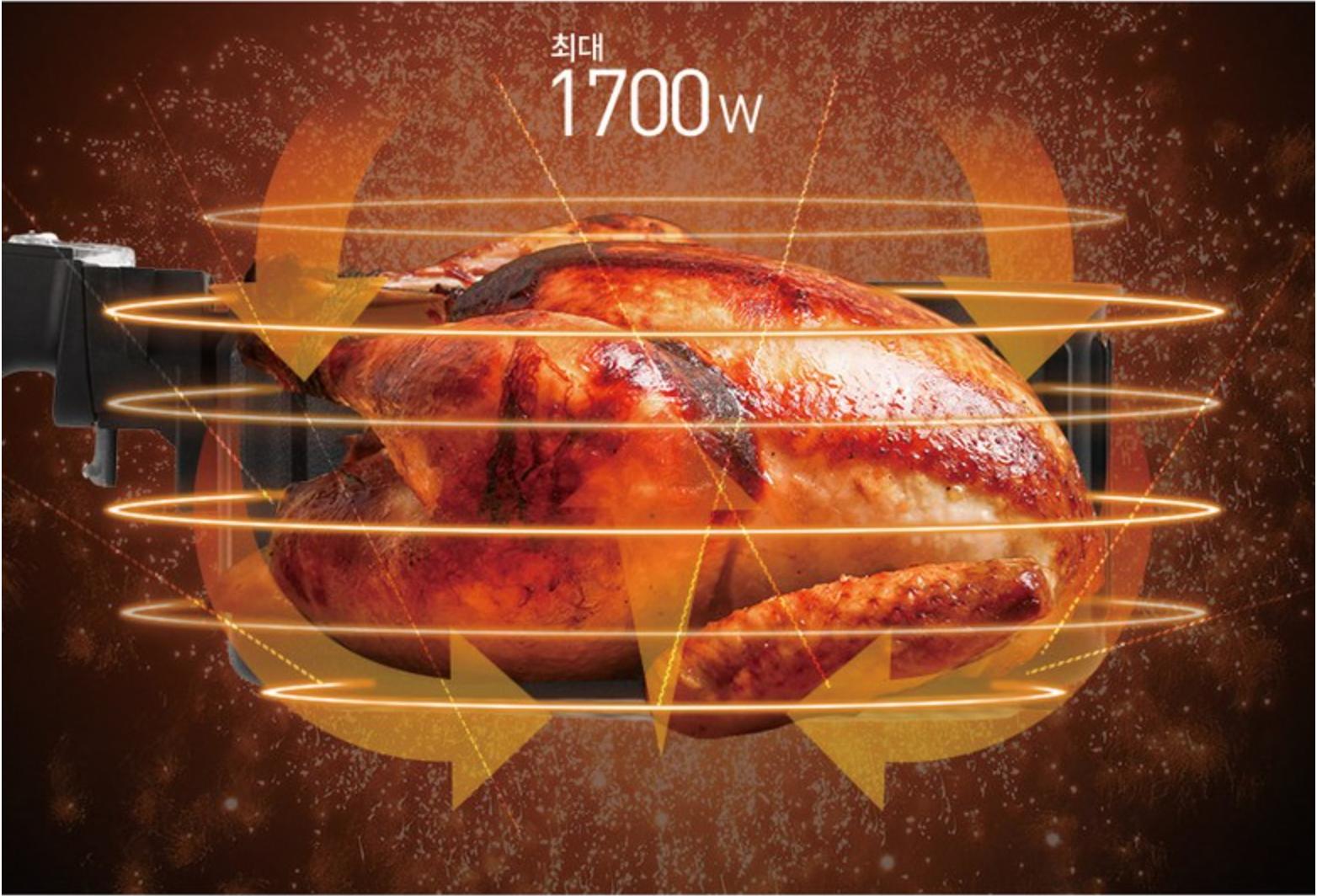 Công nghệ tản nhiệt đa chiều, chiên nướng không cần lật