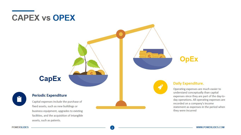 Capex vs Opex | Download Finance Templates | PowerSlides™