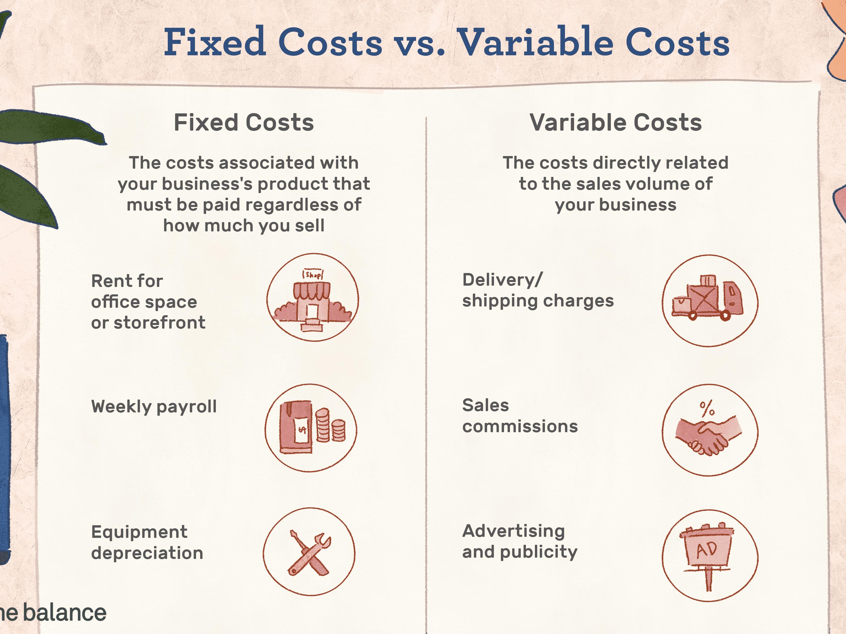Định phí Fixed cost là gì? Kinh phí kinh doanh