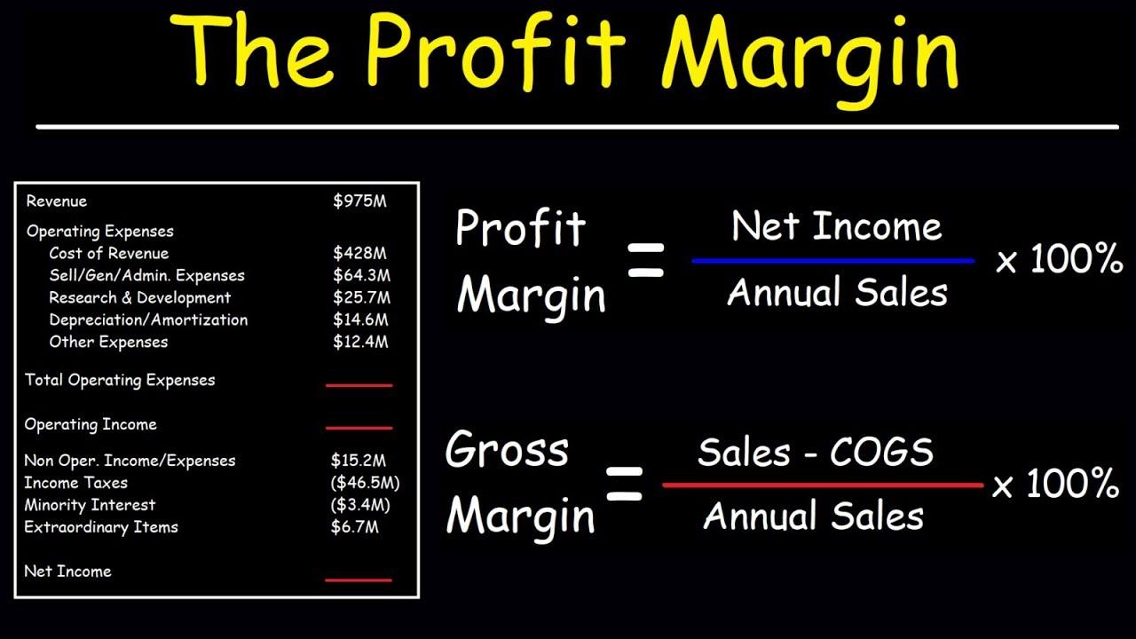 Gross margin là gì? Điều bạn cần biết